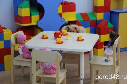 Привыкаем ходить в детский сад
